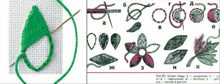 Реально БОЛЬШАЯ подборка швов и строчек для ручной вышивки... Это стоит сохранить!