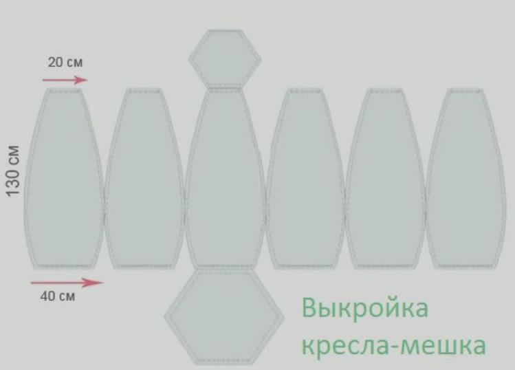 Как сшить кресло мешок своими руками: пошаговая инструкция и мастер класс