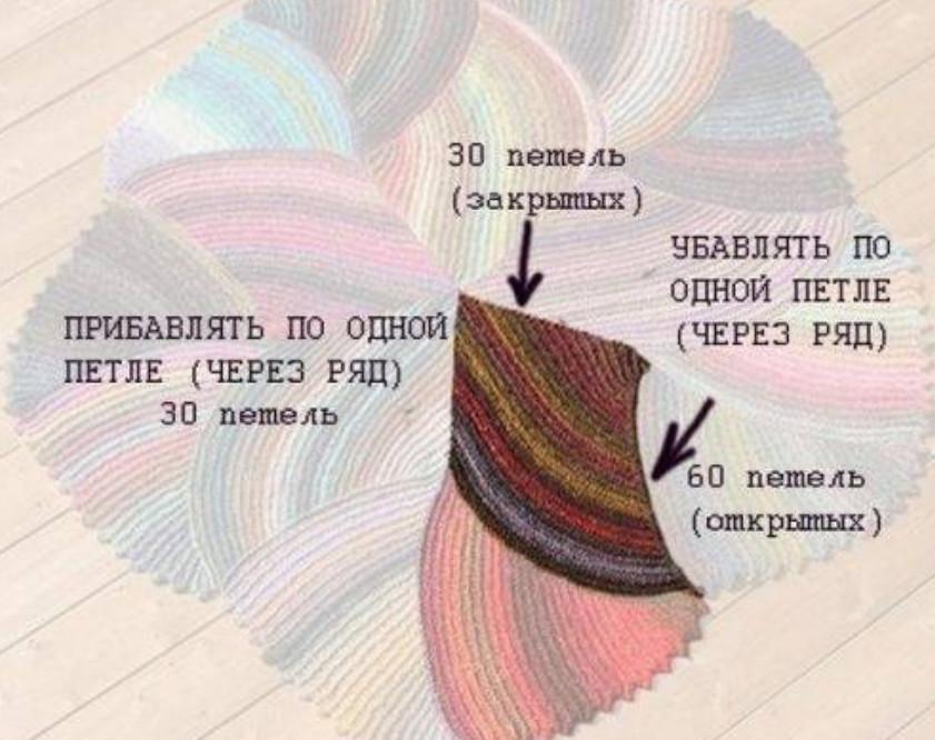 Очень красивый и стильный коврик связанный спицами! Просто, но так красиво!