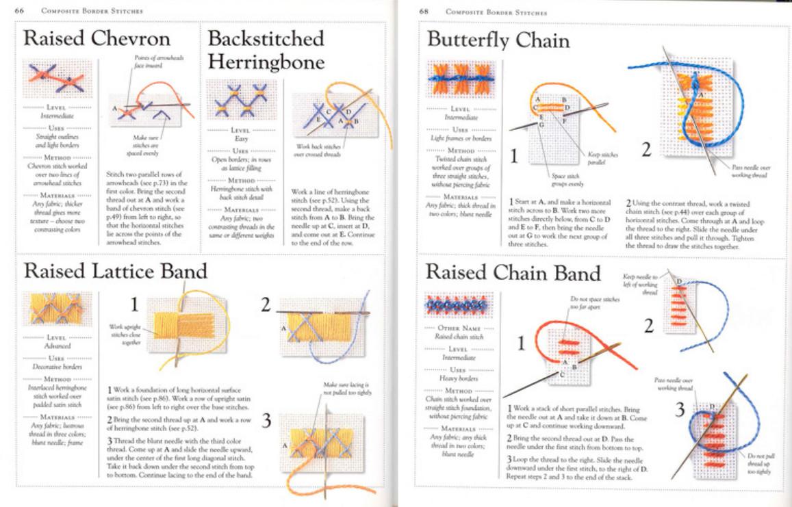Стежки для вышивки: Идеи, советы и мастер класс своими руками