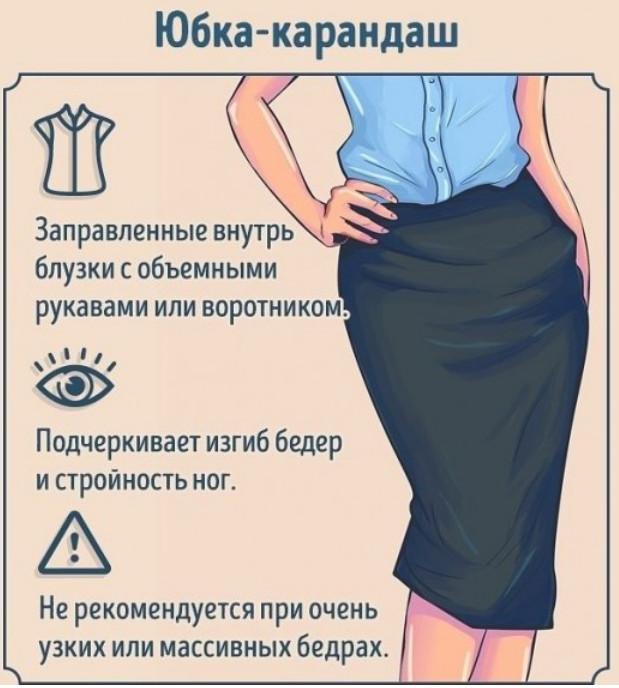 Теперь вы знаете о них ВСЁ!! Полный гид по фасонам юбок! На любой вкус и цвет...