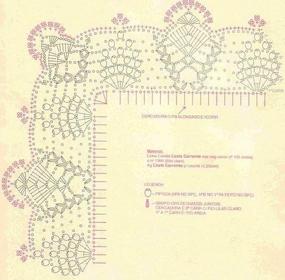 Красивая кайма крючком: чудесная подборка со схемами.... Вдохновляйтесь и творите!