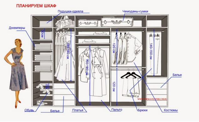 Как спланировать шкаф мечты: полезные советы... Удобнейший шкаф мечты!