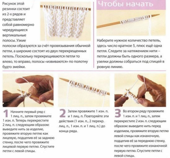 Вязание резинок спицами набор