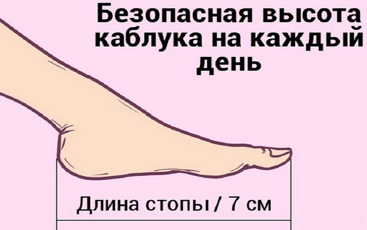 Вот как правильно подобрать туфли на каблуке! Выбираю только такие...