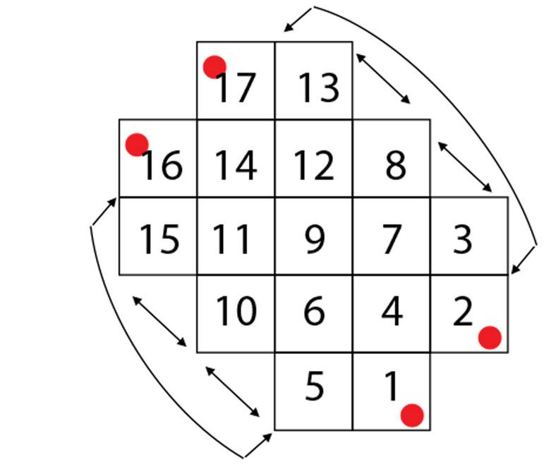 Сумка из квадратов идеально впишется в повседневный гардероб... Модель, выполненная из квадратов, связанных в тунисской технике!
