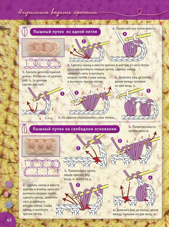 Пошаговый самоучитель вязания крючком. Урок 8