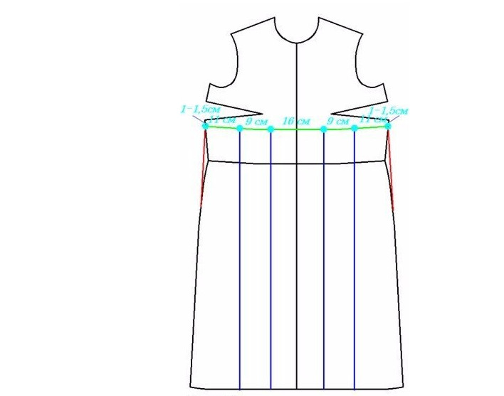 Интересный наряд своими руками с выкройками! Лёгкое летящее платье своими руками: моделирование наряда...