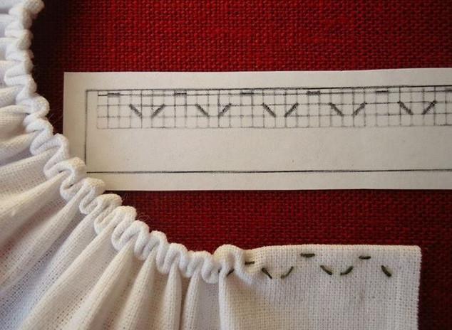 Схемы для формирования интересных сборок... Низ рукава, вырез горловины можно обработать не банальной сборкой, а красивым фестонным краем!