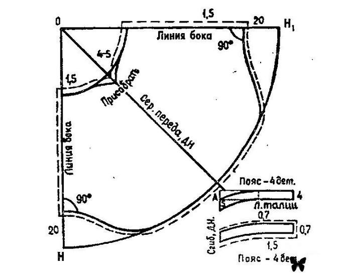 Юбка-полусолнце на резинке: описание и выкройка... Юбка-полусолнце подойдет любой женщине!