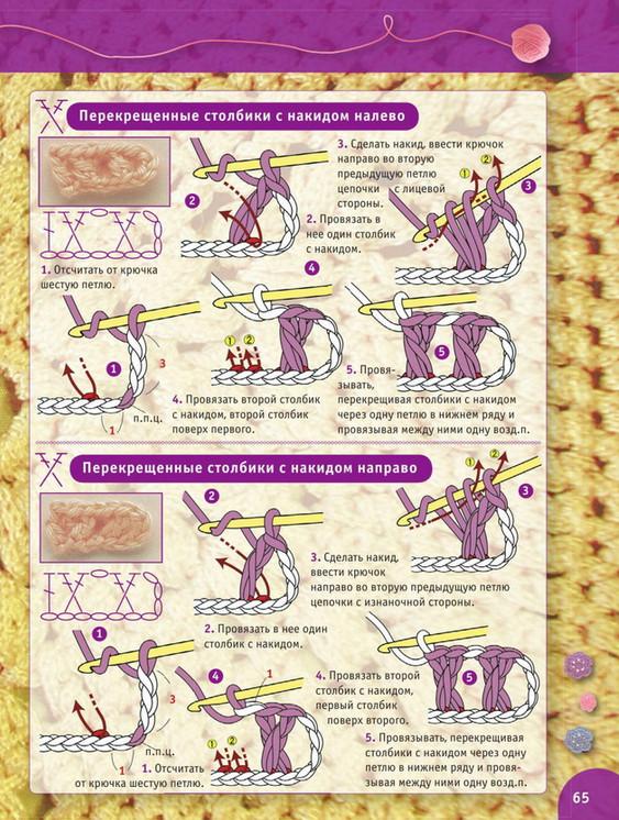 Пошаговый самоучитель вязания крючком. Урок 12