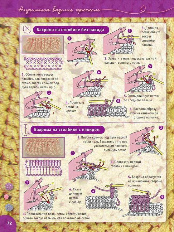 Пошаговый самоучитель вязания крючком. Урок 14