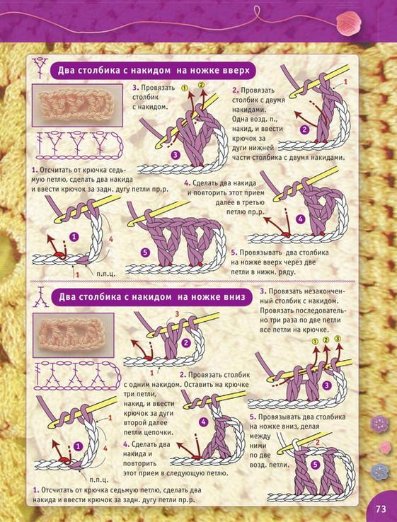 Пошаговый самоучитель вязания крючком. Урок 15