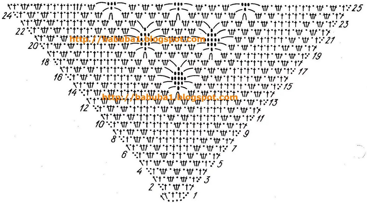 Шали вязанные крючком и схемы