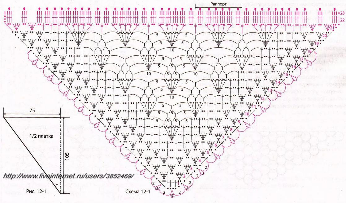 Пошаговый самоучитель для вязания крючком! Более 300 иллюстраций + схемы! (Часть 1)