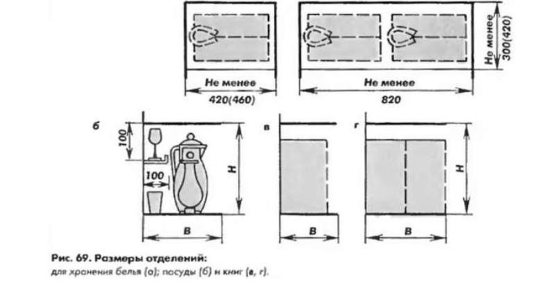 С точностью до миллиметра: как обустроить эргономичную гардеробную!