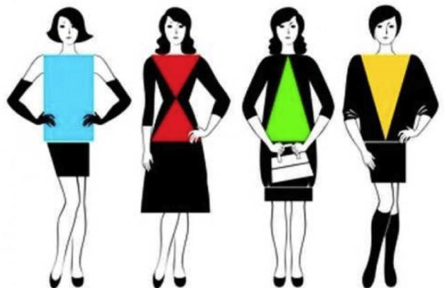 Уроки стиля для любой фигуры: рассматриваем 6 типов... Чтобы всегда быть самой прекрасной!