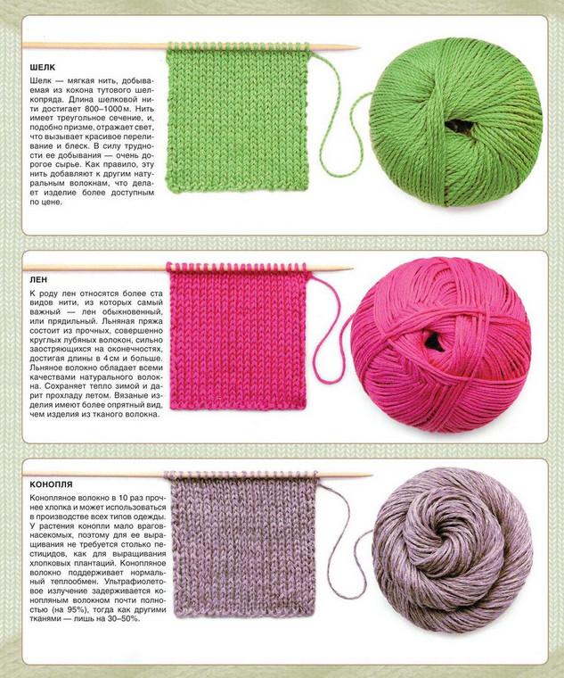 Виды пряжи для вязания: краткая характеристика! Как выбрать правильную пряжу для конкретной вязаной модели...