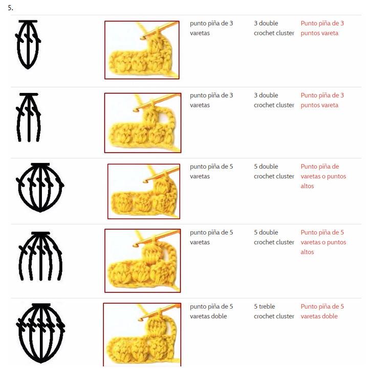 Символы и образцы вязания крючком!