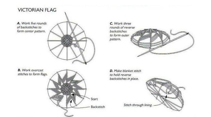 Легендарная дорсетская пуговица... 5 схем для создания!