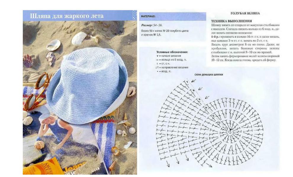 Летние шляпки крючком: схемы и видеоуроки... Лето уже не за горами...