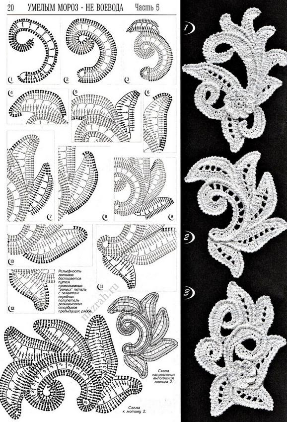 Потрясающий пуловер с ирландским кружевом: идея и схемы... Более чем красиво!