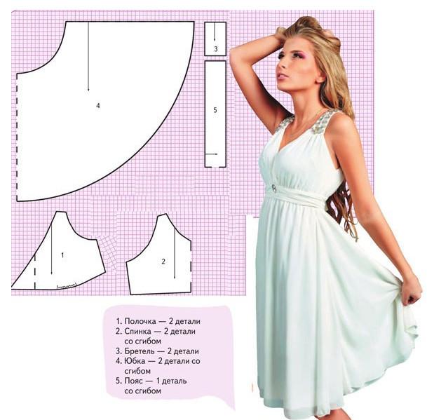 Летние платья и сарафаны с выкройками для начинающих