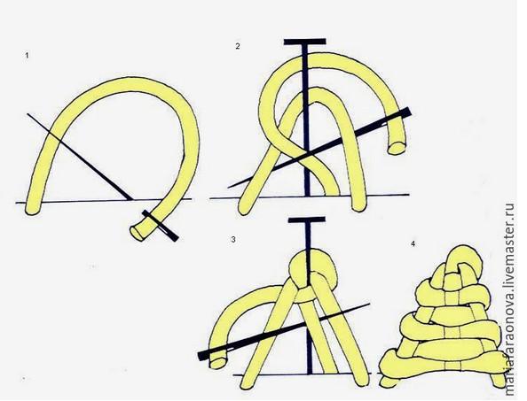 «Летний букет»: вышиваем картину в смешанной технике (Часть 2)
