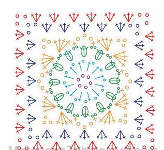 Яркий этнический снуд: схема вязания крючком... Такую красоту свяжет даже начинающая рукодельница!
