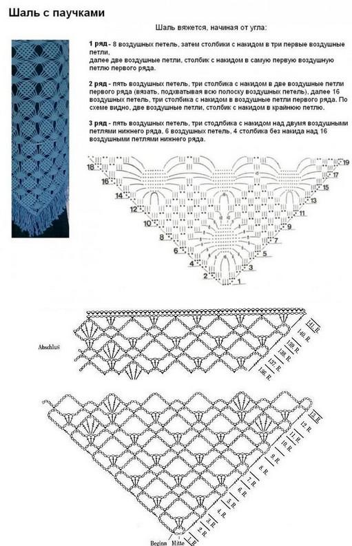 Вязаные шали крючком: схемы и описание... Если вы думаете, что шали вышли из моды, то ошибаетесь!