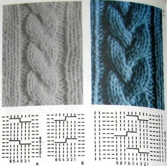 схемы вязания узоров кос и жгутов спицами очень красивые рисунки