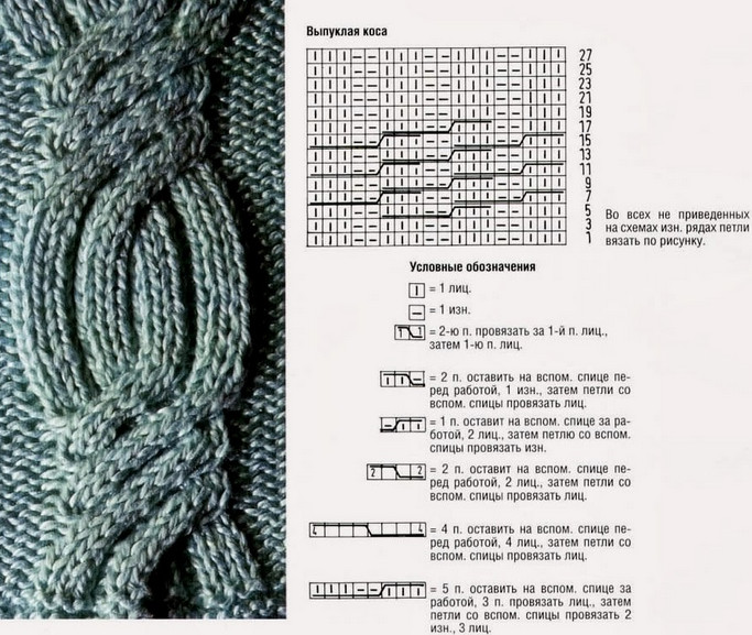 Схемы вязания узоров «кос» и «жгутов» спицами. Очень красивые рисунки!