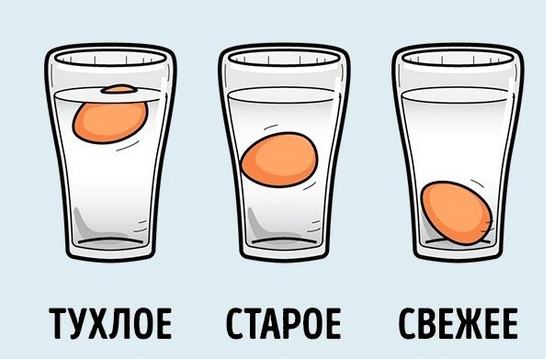 Как варить яица: оказывается и водой-то не обязательно заливать!