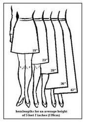 Длинные юбки + выкройки, мастер-класс и несколько необычных советов! Купила одну и влюбилась. Думаю, навеки...
