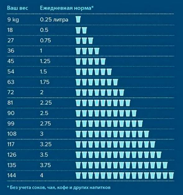 Пить много воды не нужно! Мнение врачей о том, как и когда пить воду стоит на самом деле....