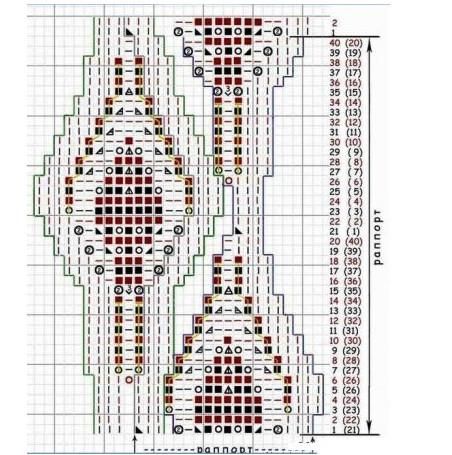 Рисунки и узоры спицами со схемами и описанием (рис, соты, ажурная техника и многое другое) и видео...