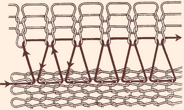 Трикотажный шов в вязании спицами для новичков пошаговая инструкция с фото и видео...