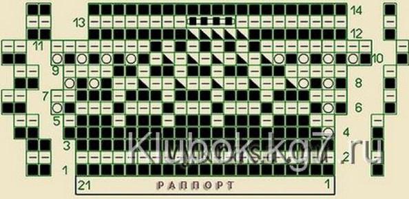Алсацийские гребешки спицами: видео и пошаговое описание по изготовлению узора, примеры изделий с узорами алсацийские гребешки