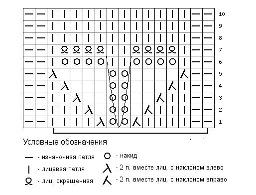Узор Бантики спицами: видео мастер-классы по вязанию...