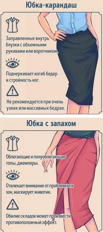 Полный гид по фасонам юбок. Отличная шпаргалка для всех женщин!