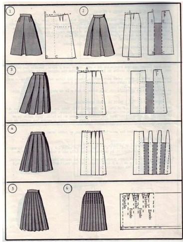 37 идей как можно сшить юбку - универсальная подборка!