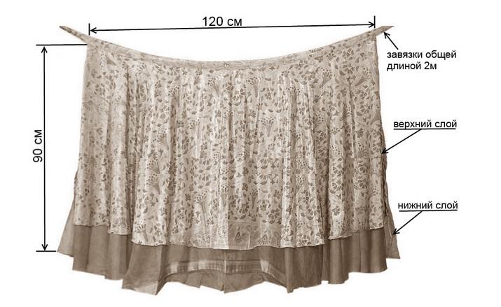 запахом. с выкройка длинная юбка