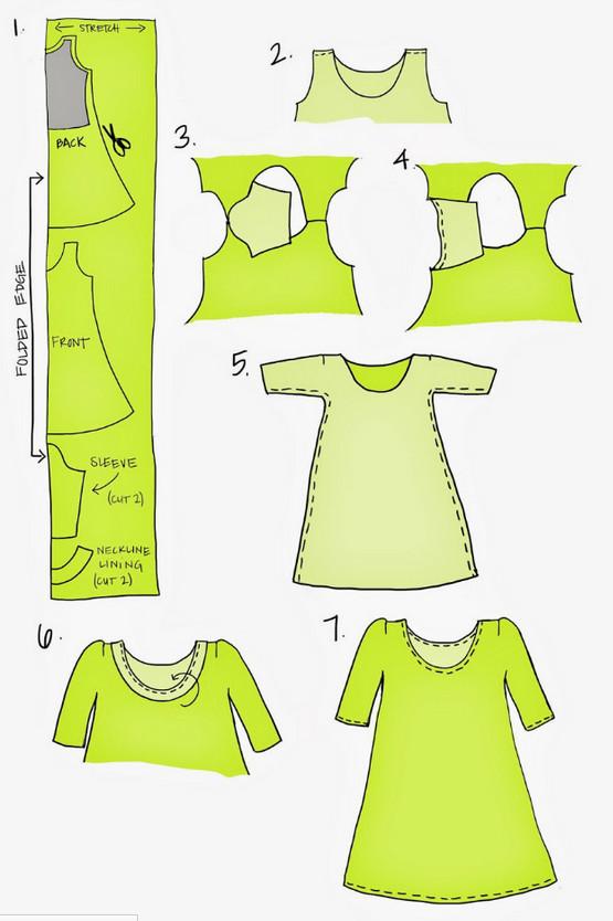Как сшить идеальное платье для лета... Яркий цвет, свободный покрой и никаких выкроек!