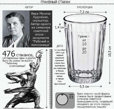 Если ты до сих пор пользуешься граненым стаканом, эти 5 удивительных фактов перевернут твой мир... А ты слышала о таком раньше?