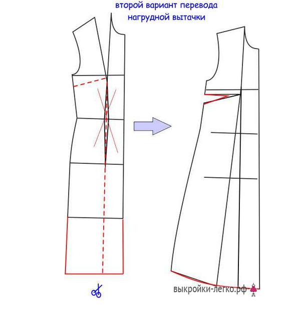 Шьем в стиле Бохо. Моделируем выкройки платьев и брюк... Наш любимый Бохо