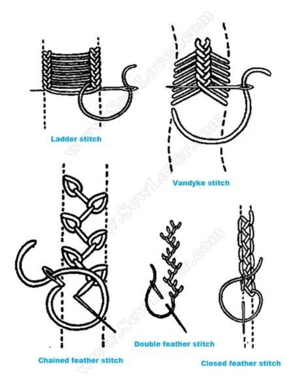 36 видов вышивки гладью со схемами для всех рукодельниц...
