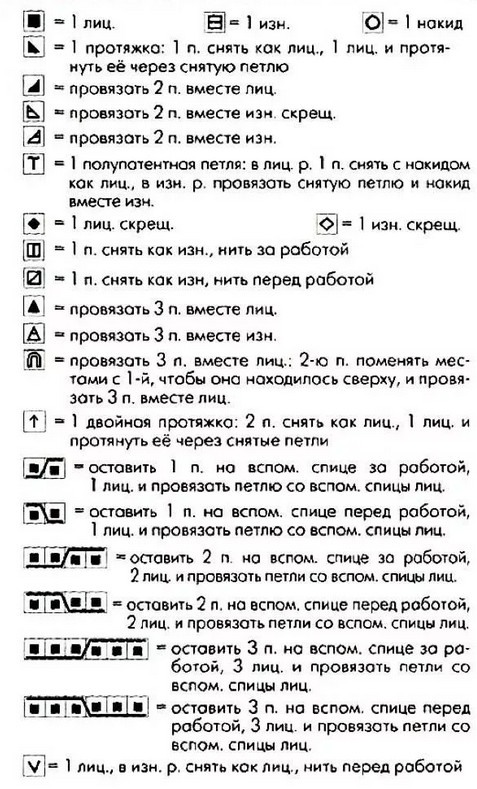 как читать схемы вязания спицами эти обозначения быстро