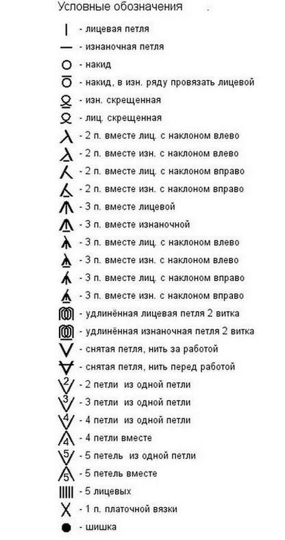 Как читать схемы вязания спицами... Эти обозначения быстро запоминаются даже после первого провязанного узора!