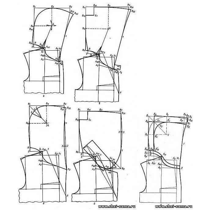 §18. Конструирование капюшонов