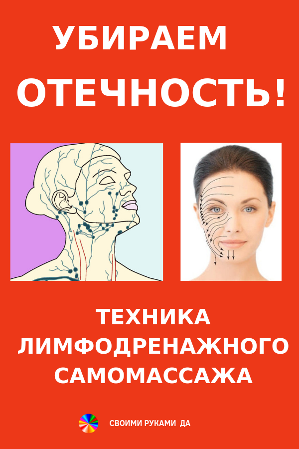 Отек, растягивая кожу, усугубляет ее провисание. Ведь с годами эластичность кожи уменьшается и после растяжения она не может вернуться в свое первоначальное состояние. Красота и здоровье своими руками.